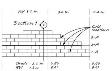 retaining wall elevation