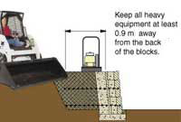 Keep heavy equipment away from retaining wall