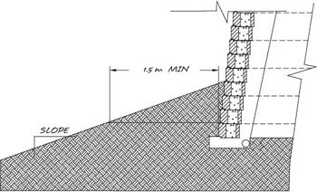 Toe Slope Embedment