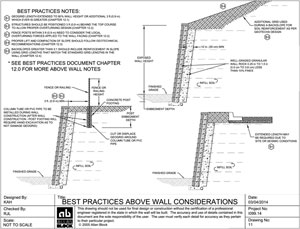 Above retaining wall Stability